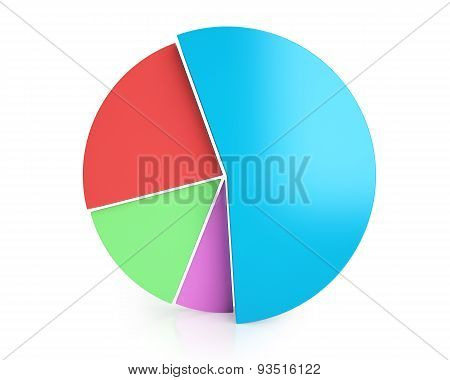 Statistical Analysis, Tax, Business Growth Concept Colorful Pie Chart Isolated On A White Background