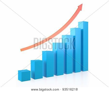 Business Concept Of Successful Growth Chart With A Red Arrow Rising Top Isolated On White Background