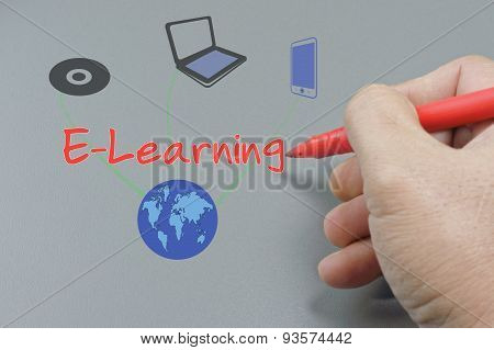 Hand Writing E-learning
