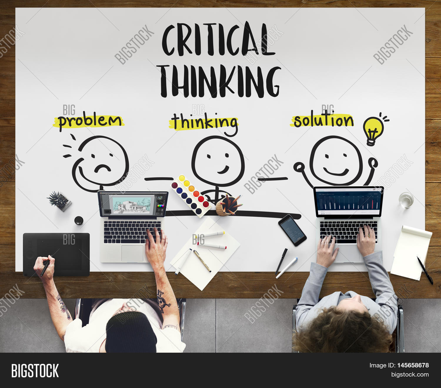 critical thinking and creative thinking Critical thinking is the process of rationally analyzing and attempting to solve a problem accurately without guessing the first step in critical thinking is to the creative problem solving process rejects standardized formats for problem solving, takes multiple perspectives on a problem, generates unique.