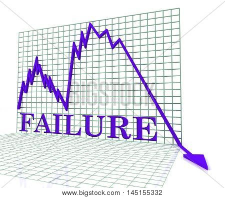 Failure Graph Shows Downturn Forecast 3D Rendering