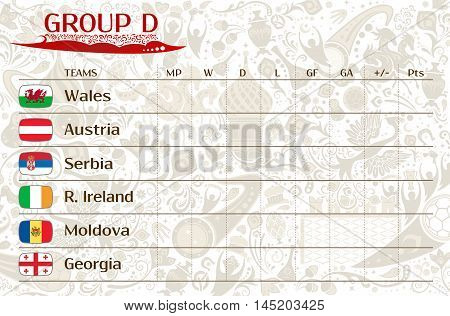 Football world championship 2018 European qualifiers matches group D table of results vector template