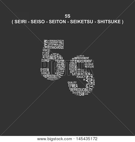 Five S typography background. Dark background with main title 5S filled by other words related with total quality management method. Heading title in Japanese language (original words). Vector illustration