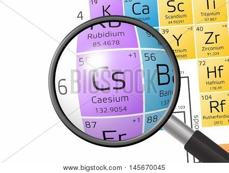 Element Of Caesium With Magnifying Glass