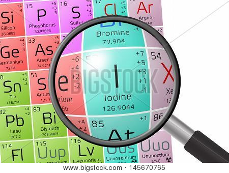 Element Of Iodine With Magnifying Glass