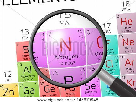 Element Of Nitrogen With Magnifying Glass