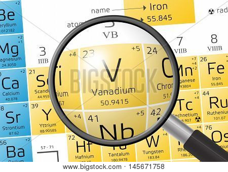 Element Of Vanadium With Magnifying Glass