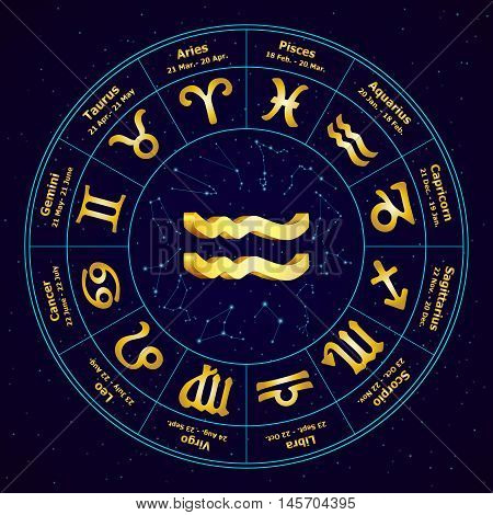 Gold Sign Of Zodiac  Aquarius In Circle