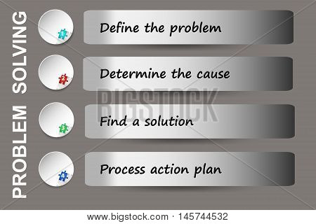 Wall illustrating method of problem solving in Lean Management