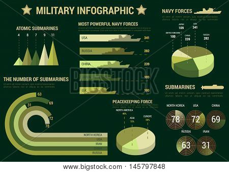 Military navy forces infographics. Report or presentation background template with vector icons, symbols, charts, diagrams, graphs on submarine, ship, target, army, strategy, weapon of warship