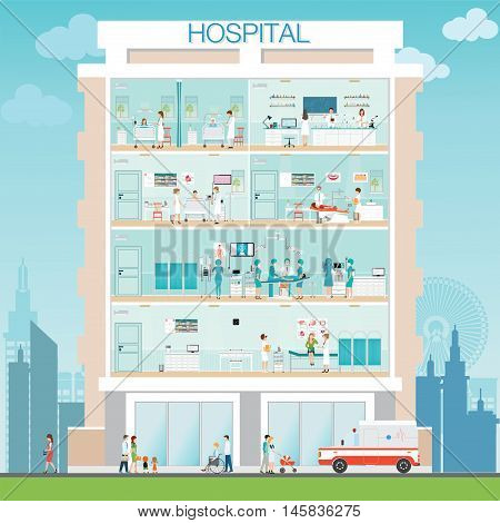 Hospital building exterior with doctor and patient Medicall surgery operation room post-operation ward laboratory medical check up interior roomECG Test dental care health care vector illustration.