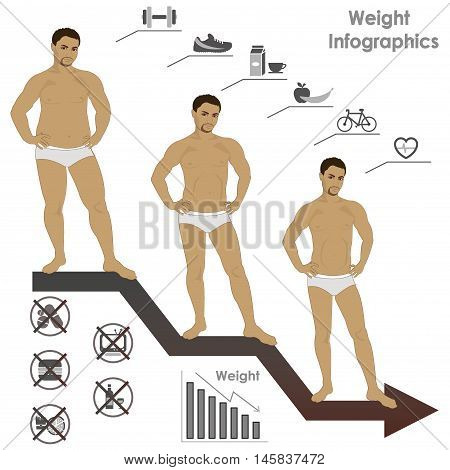 Male weight- stages of weight loss infographics vector illustration.