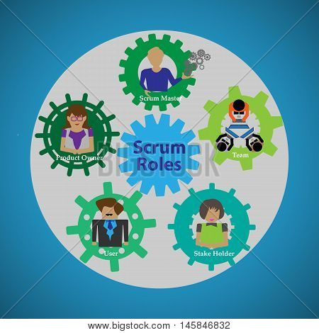Illustration of Scrum Roles Concept of Members who are all involved in the Scrum Agile Process