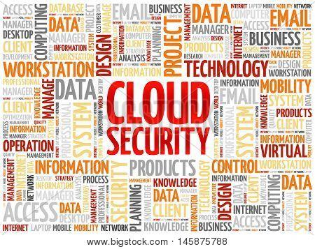 Cyber Security word cloud concept, presentation background