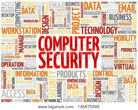 COMPUTER SECURITY word cloud concept, presentation background