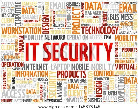 IT Security word cloud concept, presentation background