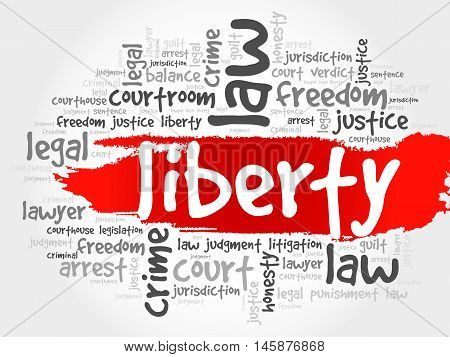 Liberty word cloud concept , presentation background