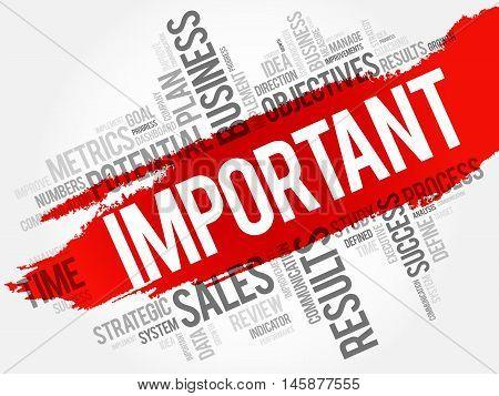 Important word cloud business concept, presentation background