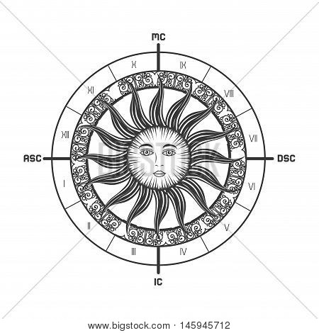 signs of the zodiac sun circle astrological astronomy future vector illustration