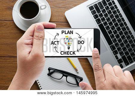 Pdca - Plan Do Check Act