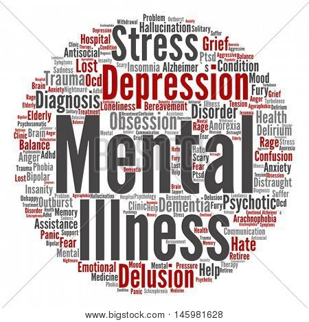 Vector concept conceptual mental illness disorder management or therapy round abstract word cloud isolated on background, metaphor to health, trauma, psychology, help, problem treatment rehabilitation