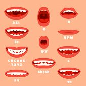 Expressive Cartoon Mouth Articulation, Talking Lips Animations. Lip Sync Animation Phonemes For Say  poster
