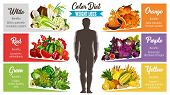 Weight Loss Color Diet Banner Of Fresh Natural Food. Vegetable, Fruit And Nut, Mushroom, Cereal And  poster