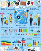 Professions Infographics, Jeweler, Fashion Designer, Photographer And Pilot. Vector Diagrams, Statis poster