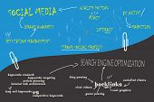 SEO & social-Media-Diagramm