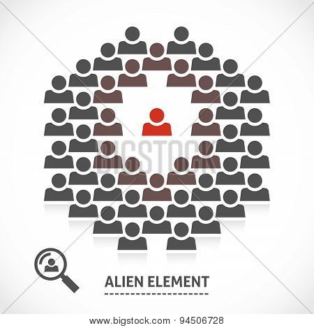 Concept of alien element inside a team