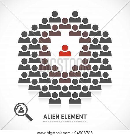 Concept of alien element inside a team