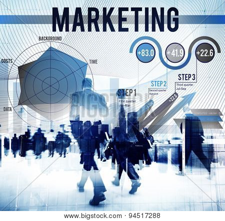 Marketing Planning Strategy Vision Advertisement Concept