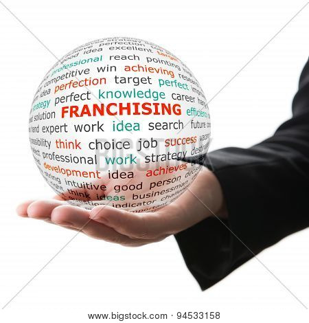 Concept Of Franchising In Business
