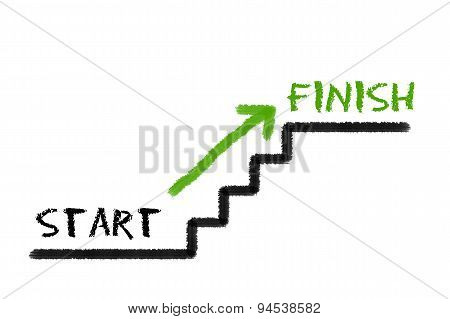 Stairs With Start, Finish And A Green Arrow On A White Background