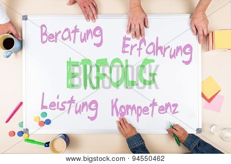 Whiteboard With German Text, Top View