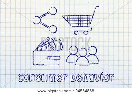 Clients, Wallet, Shopping Cart And Sharing Button: Consumer Behavior