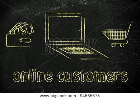 E-business: Customer's Wallet, Laptop And Shopping Cart