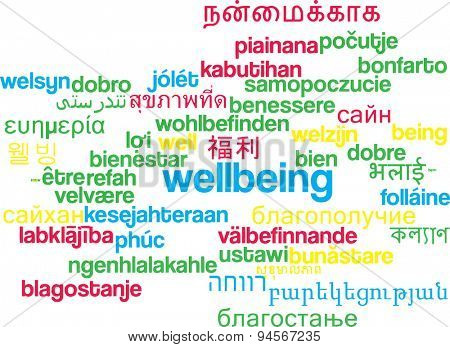 Background concept wordcloud multilanguage international many language illustration of wellbeing
