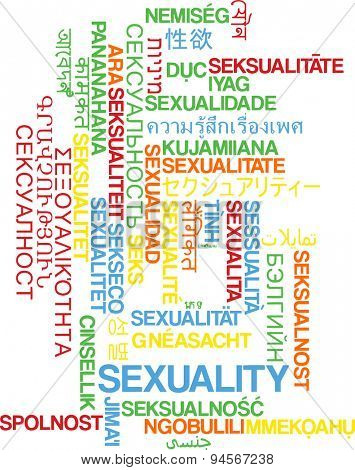 Background concept wordcloud multilanguage international many language illustration of sexuality