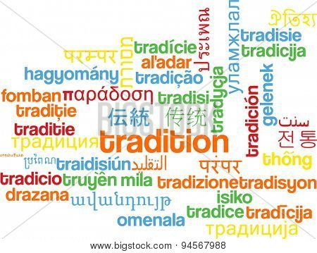 Background concept wordcloud multilanguage international many language illustration of tradition