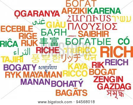 Background concept wordcloud multilanguage international many language illustration of rich