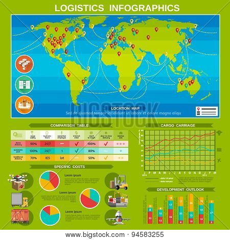 New logistics infographics layout poster