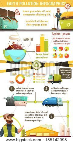 Industrial garbage yard and household waste sorting collecting and environmentally responsible recycling cartoon infographic poster  vector illustration