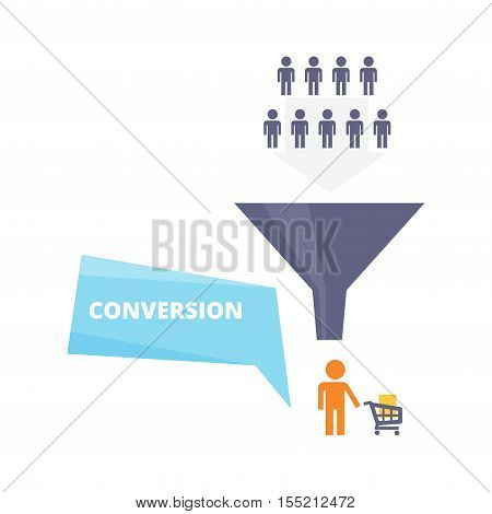Conversion flat vector illustration. Internet marketing infographics element. Conversion process concept - visitors enter the funnel and become buyers.