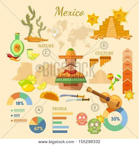 Mexico infographics. Culture Mexico attractions cuisine. Set of Mexico architecture food fashion items background. Mexico infographics template design