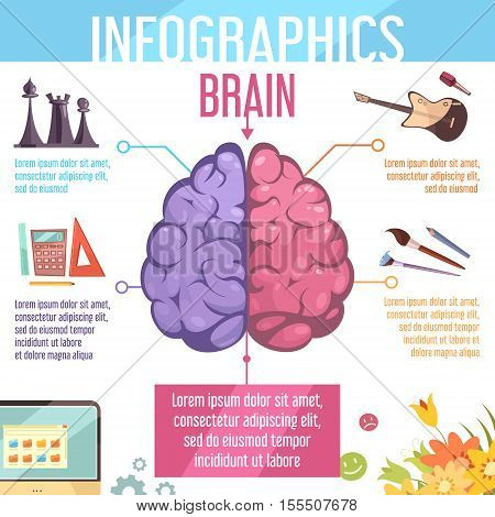 Human brain left and right cerebral hemispheres functions infographic retro cartoon education learning aid poster vector illustration
