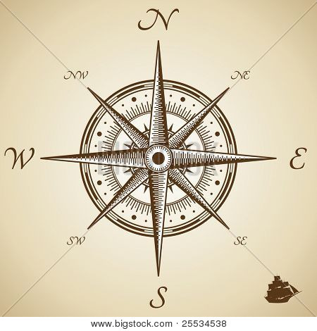Vector compass. Height quality illustration. Old style.