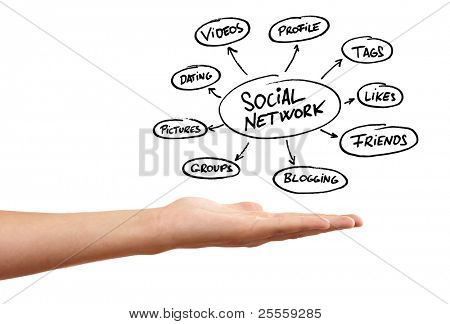 whiteboard with hand and social network schema, isolated on white