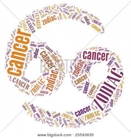 Textcloud: silhouette of cancer