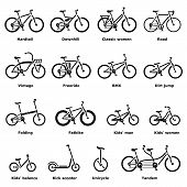 Bicycle Types Icons Set. Simple Illustration Of 16 Bicycle Types Icons For Web poster